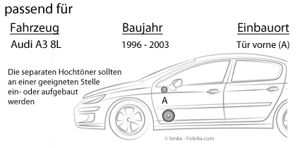 Audi A3 8L - Hertz Uno X130  - 13cm 2-Wege Koax incl. Lautsprechereinbauset