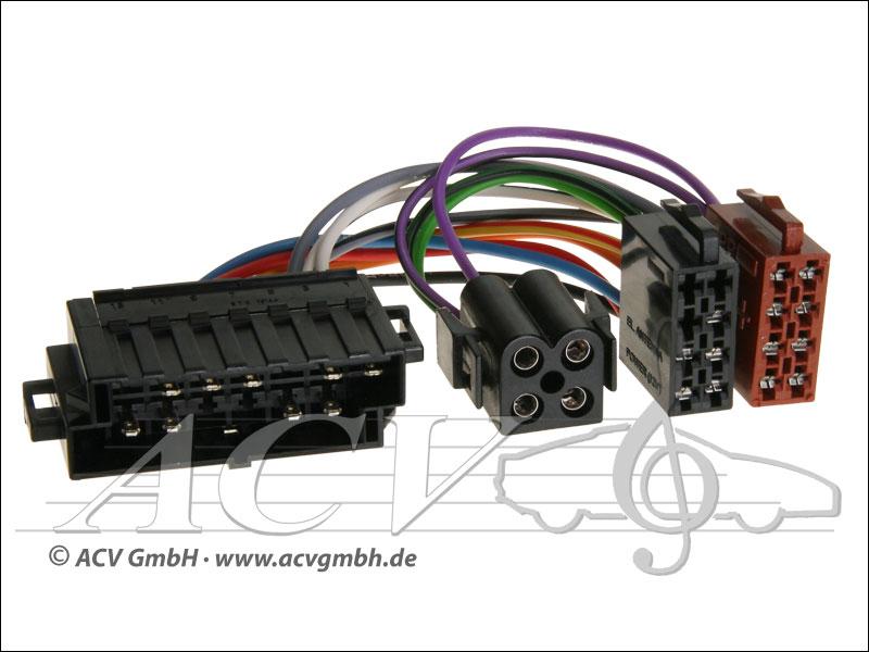 ACV 1347-02 Volvo Radio câble