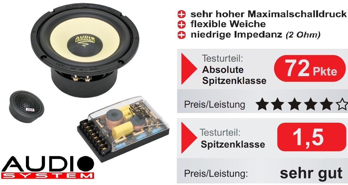 Audio System H 165 Helon 165 2-Wege EXTREM KICKBASS Helon165