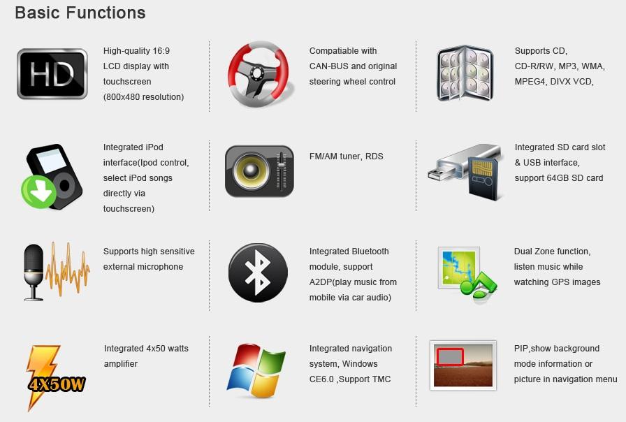 Dynavin DVN-MBC Multimedia Navigation N7 Plattform für Mercedes C-Klasse (W203) 04/2004 - 11/2007 inkl. Navigationssoftware iGo Primo