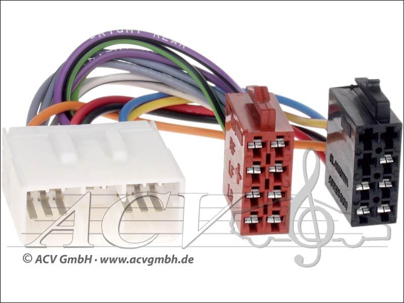 ACV 1296-02 câble Radio Subaru