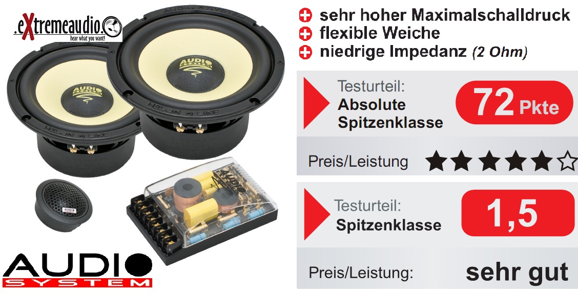 Audio System H 165-4 Helon 165-4165 mm 2-Way EXTREME DOUBLE KICK BASS