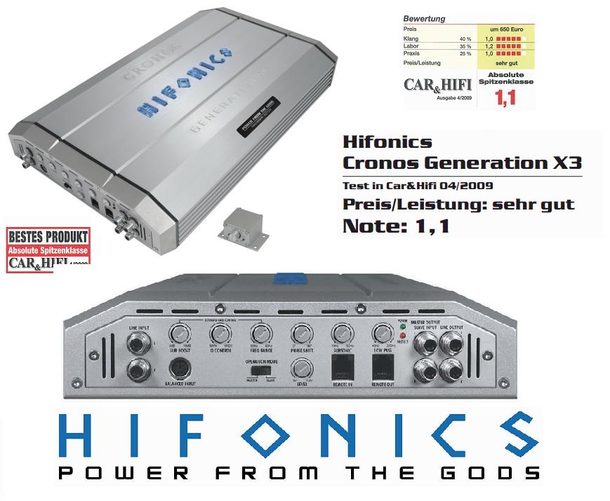 CRONOS HIFONICS MONOBLOCK 1800 Watt GEN-X3