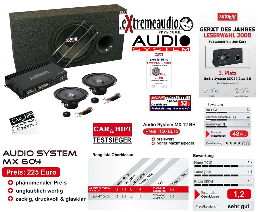 Audio System MX SERIES Set MX 12 PLUS BR + MX60.4 + MX165