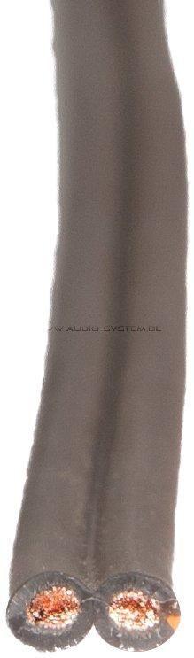 Audio System Z-SC 2,5 HIGH-END Lautsprecherkabel Kupfer 2,5mm² - meterpreis