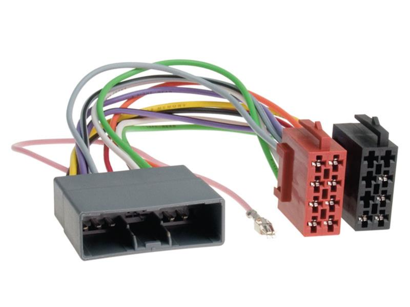 ACV 1132-02 RAK Honda / Citroen / Peugeot / Mitsubishi > ISO