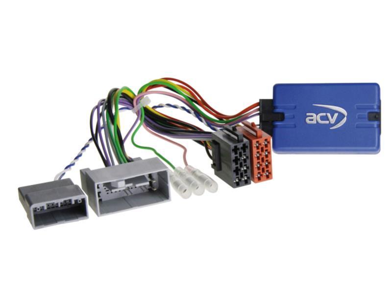 ACV 42-HO-205 SWC Honda Civic 2012 >> Panasonic