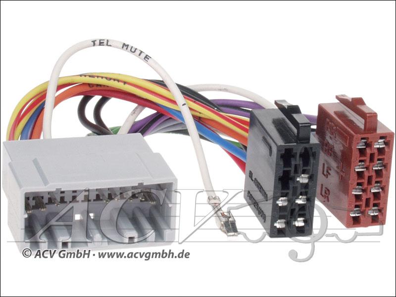 ACV 1031-02 Chrysler Radio câble