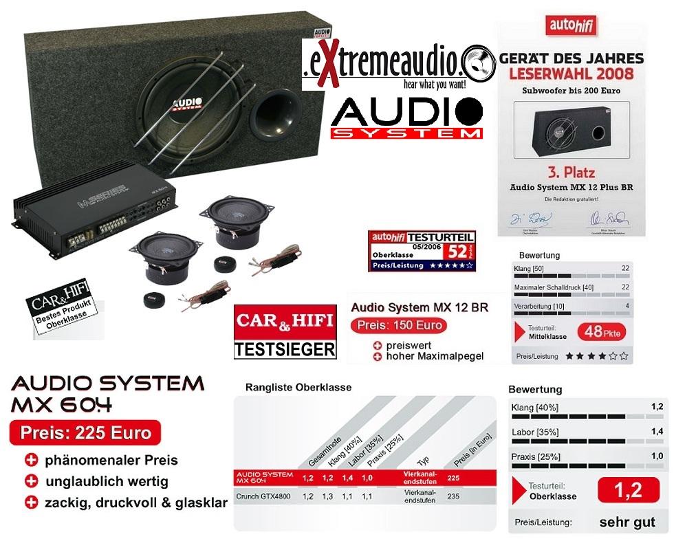 Audio Series MX System Set MX 12 PLUS BR MX60.4 + + MX100