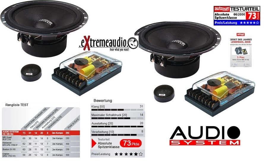 Audio System HX 165 SQ 165 mm, 2-Wege High End Composystem HX165