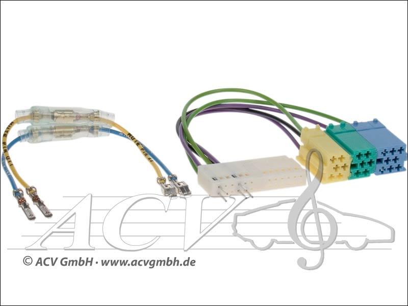 ACV 321 324 quadlock on VW Mini-ISO 2004 ->