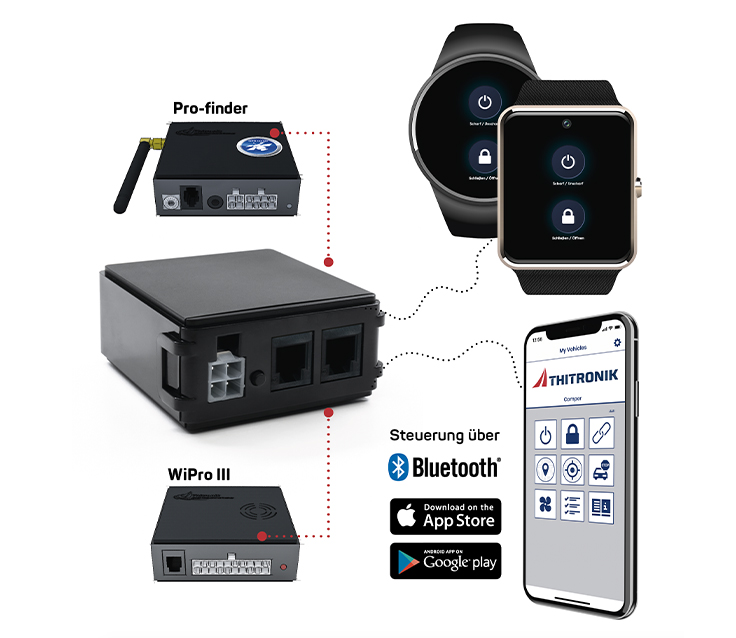 Thitronik 101290 Vernetzungsmodul Steuerung der WiPro III per Bluetooth