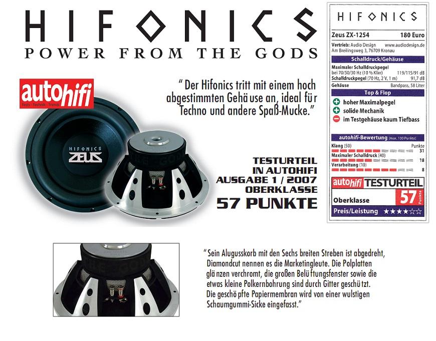 HIFONICS ZX-1254 ZEUS-WOOFER 1000 Watt ZX1254